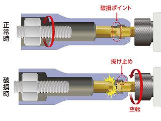 インパクトドライバ用ロングソケットビット 難攻不落(六角)
