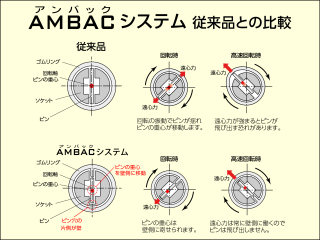 アンバック説明図