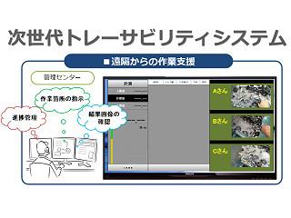 次世代トレーサビリティシステムのイメージ図