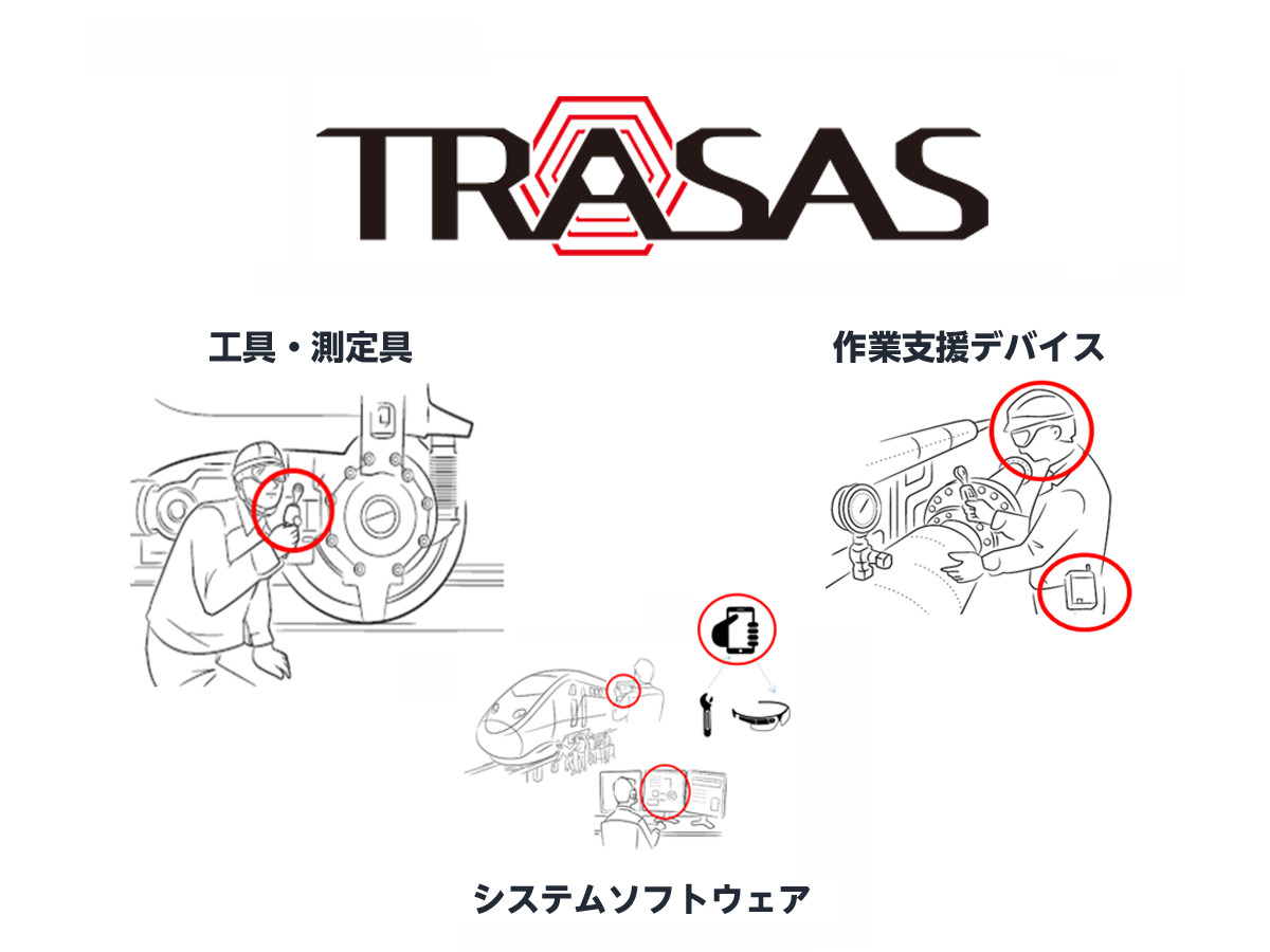 TRASASのイメージ