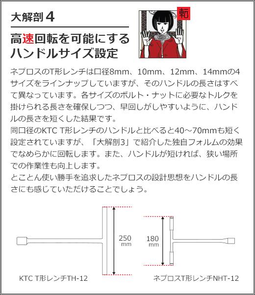 大解剖 4 高速回転を可能にするハンドルサイズ設定