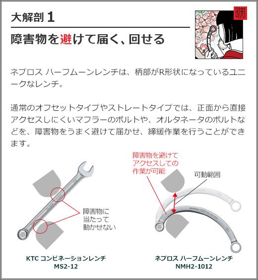 大解剖 1 障害物を避けて届く、回せる