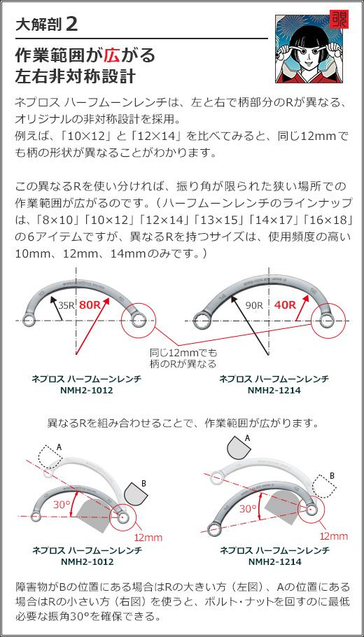 大解剖 2 作業範囲が広がる 左右非対称設計
