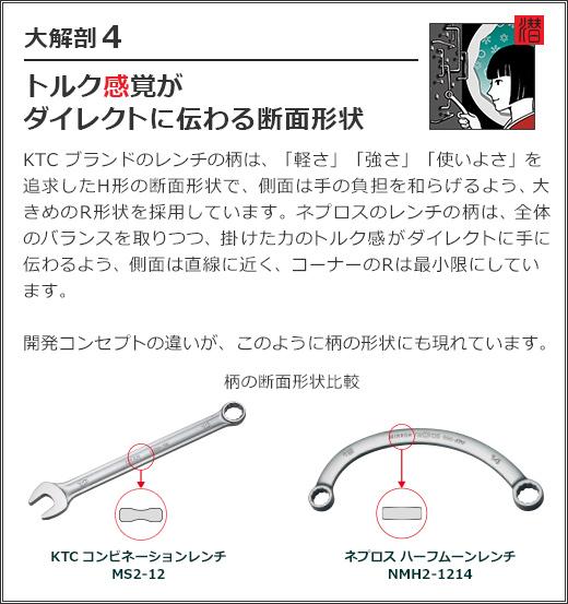 大解剖 4 トルク感覚が ダイレクトに伝わる断面形状