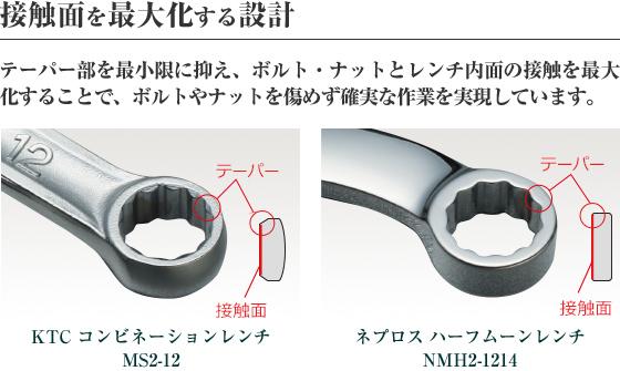 接触面を最大化する設計
