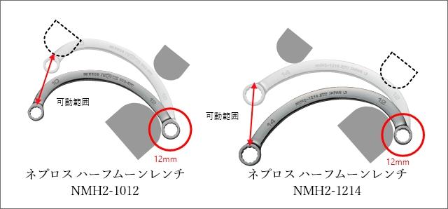 ネプロス ハーフムーンレンチNMH2-1012 ネプロス ハーフムーンレンチ NMH2-1214