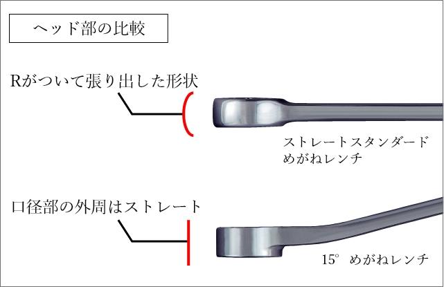 ヘッド部の比較