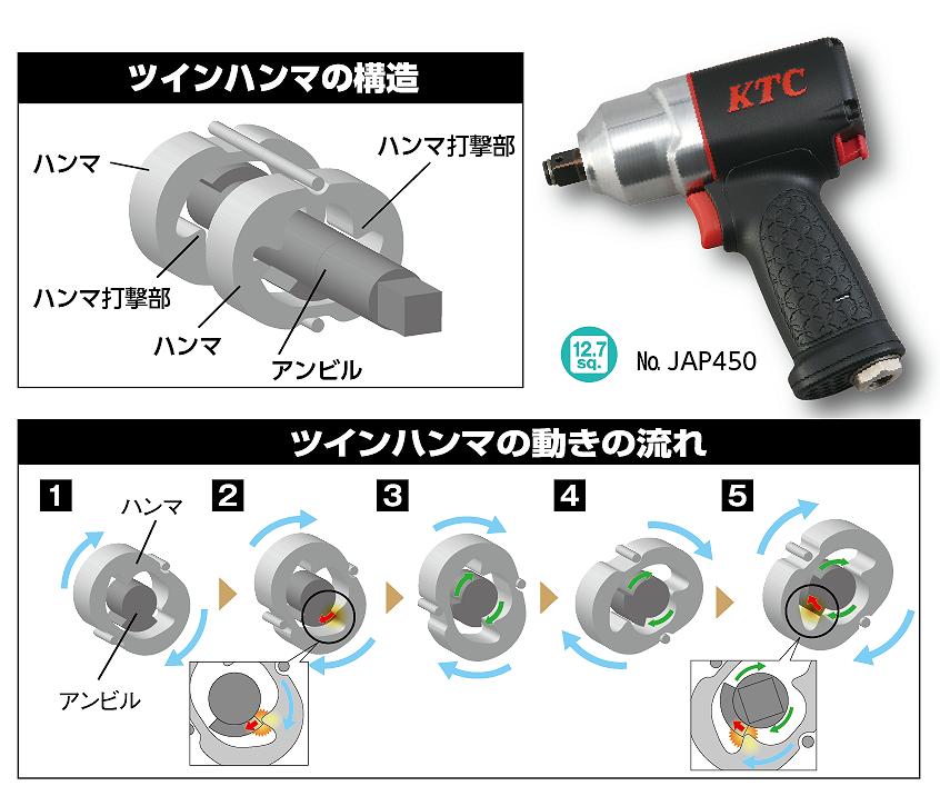 【インパクトレンチの構造 No.JAP450】