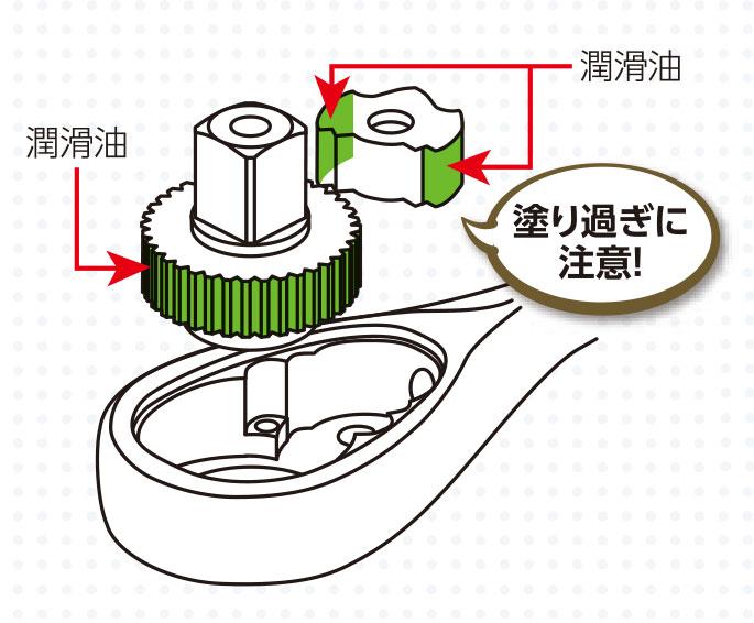 安心工具ケアブック-5