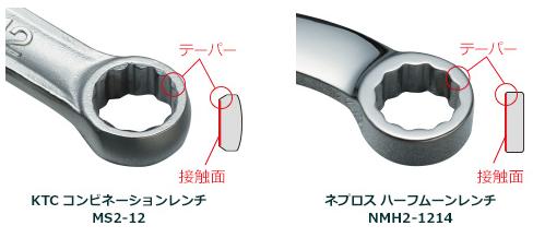 トルク重視!テーパーを最小限にした口経部 – ネプロス ハーフムーンレンチ