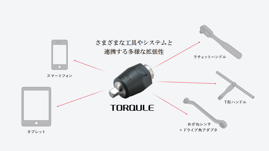 IoT工具_トルクル_さまざまな工具やシステムと連携