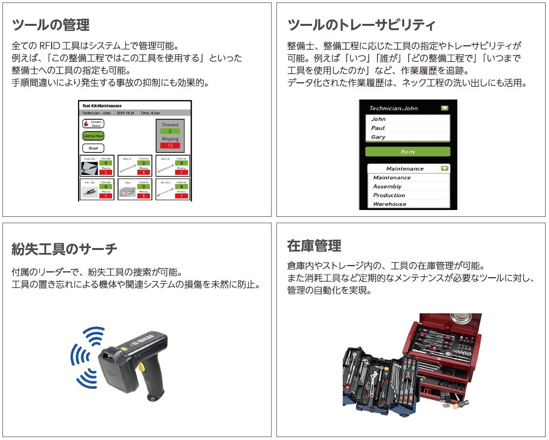 ツール管理、ツールのトレーサビリティ、紛失工具のサーチ、在庫管理